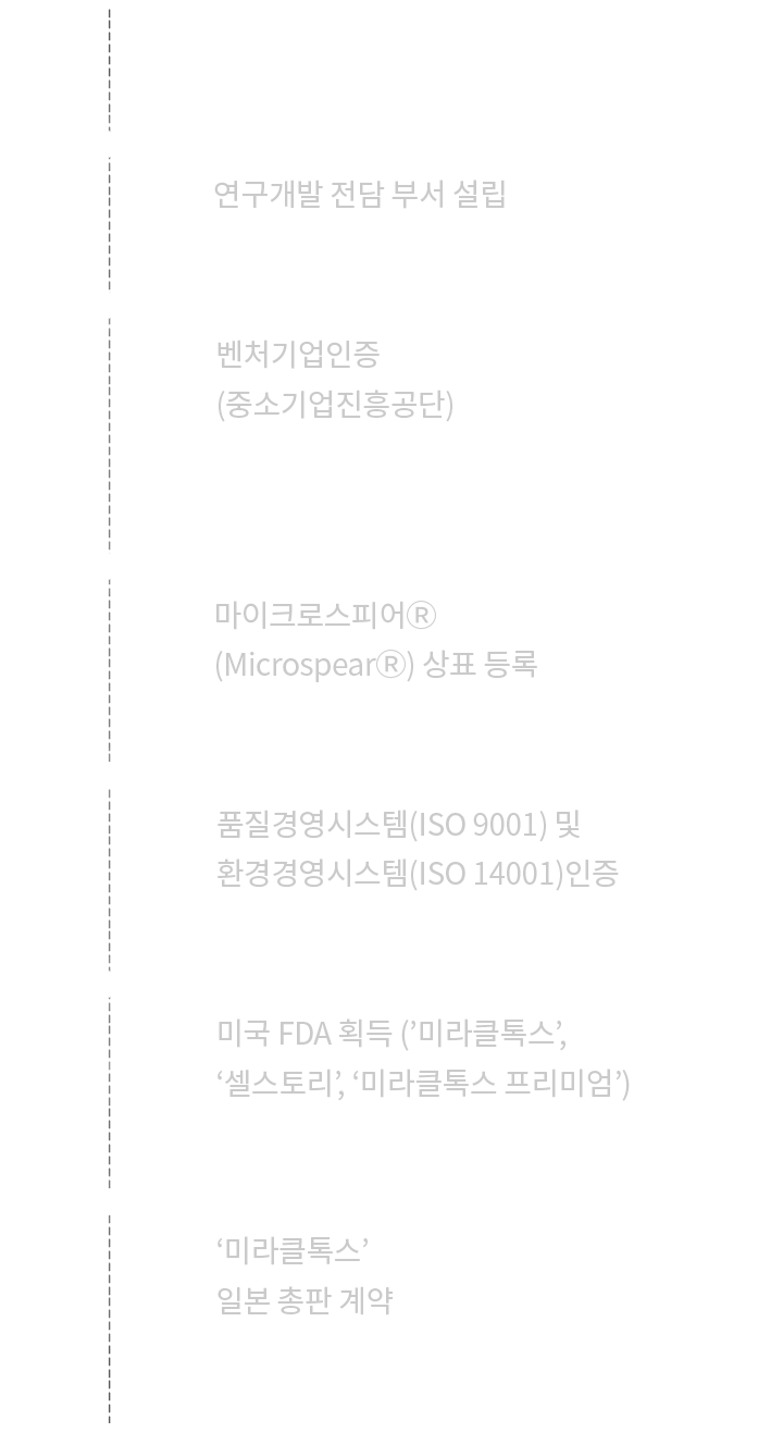 history_2016